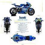Suzuki lägger i en växel till i MotoGP 2017